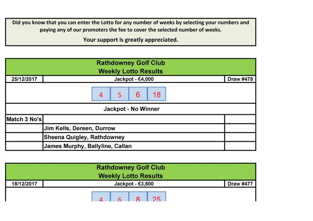 Lotto Results - Rathdowney Golf Club